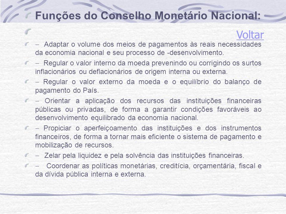 Funções do Conselho Monetário Nacional: Voltar
