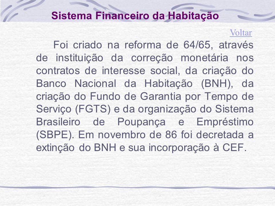 Sistema Financeiro da Habitação