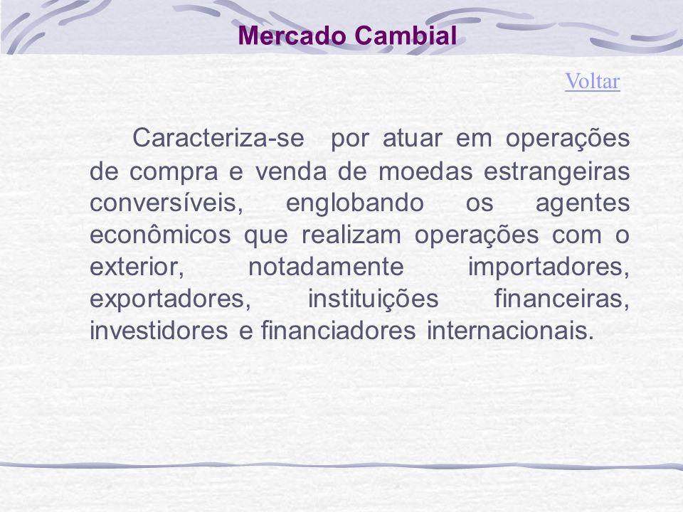 Mercado Cambial Voltar.