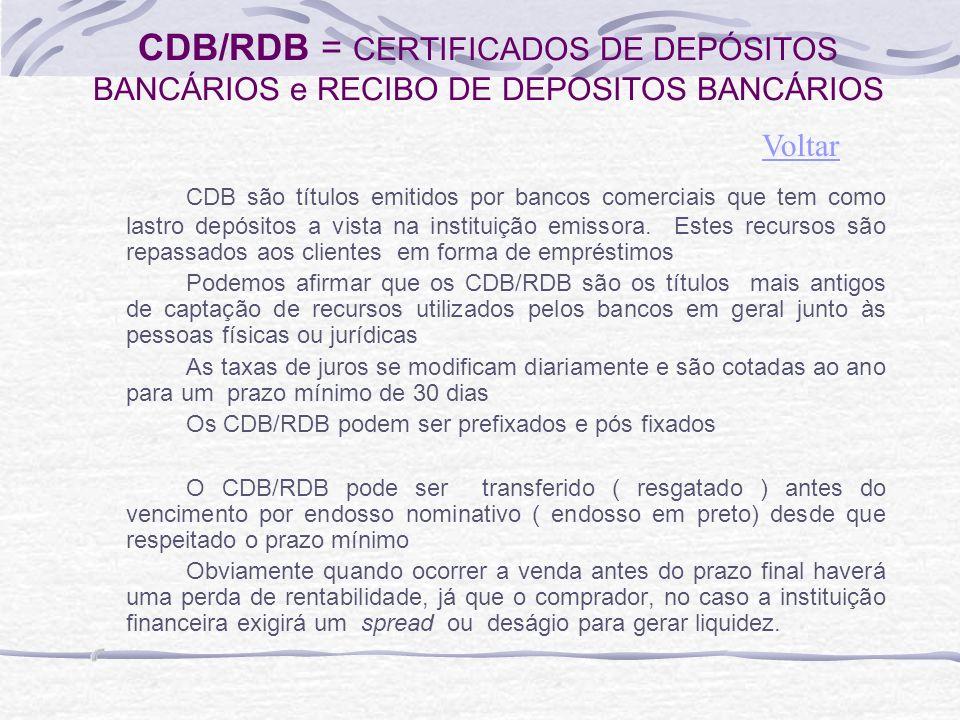 CDB/RDB = CERTIFICADOS DE DEPÓSITOS BANCÁRIOS e RECIBO DE DEPOSITOS BANCÁRIOS