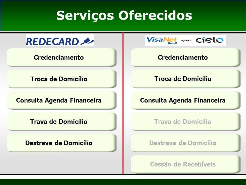 Consulta Agenda Financeira Consulta Agenda Financeira