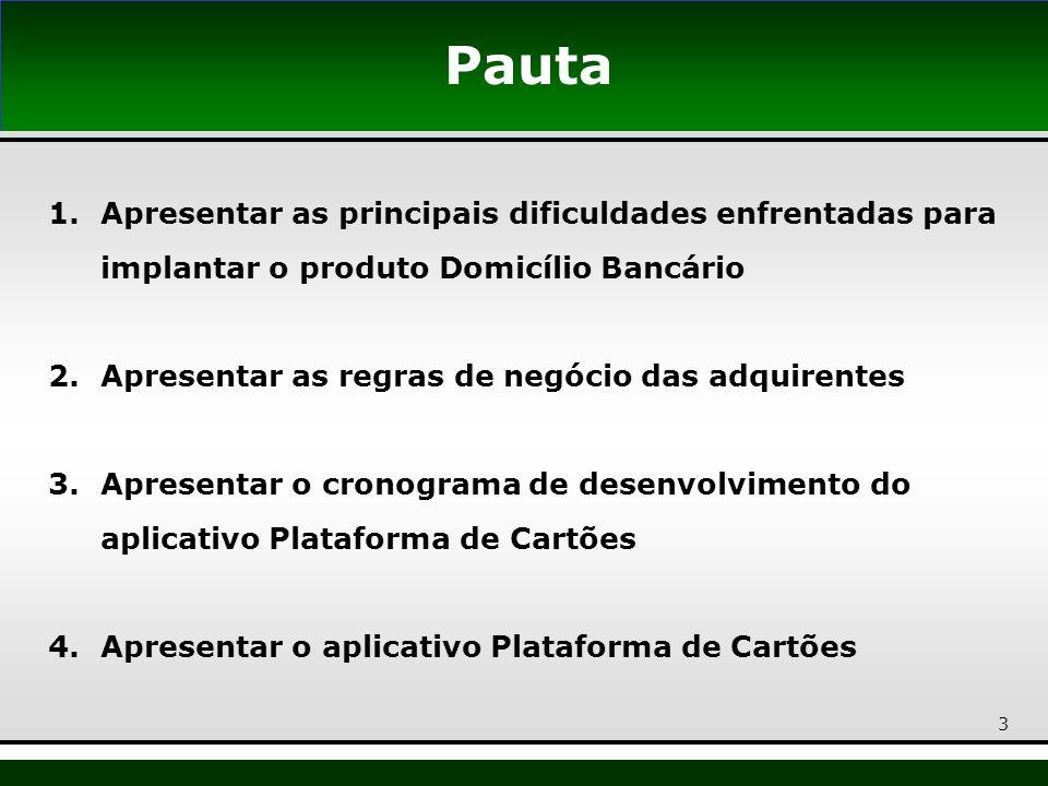 Pauta Apresentar as principais dificuldades enfrentadas para implantar o produto Domicílio Bancário.