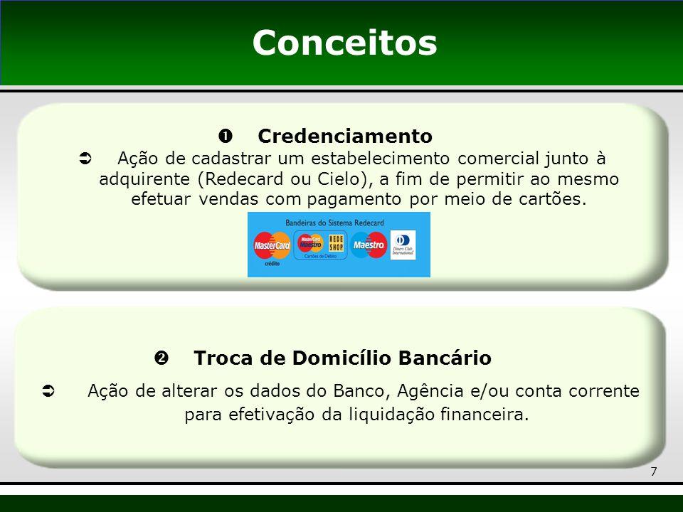 Troca de Domicílio Bancário