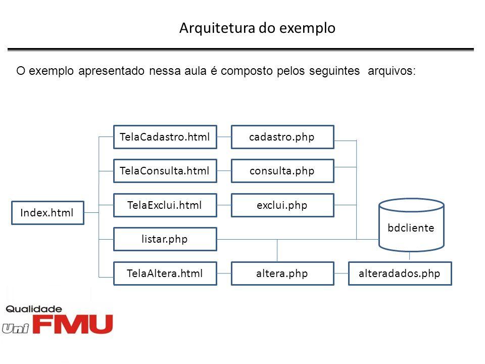 Arquitetura do exemplo