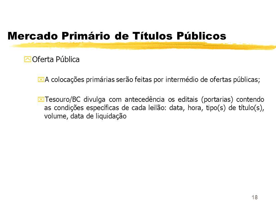 Mercado Primário de Títulos Públicos