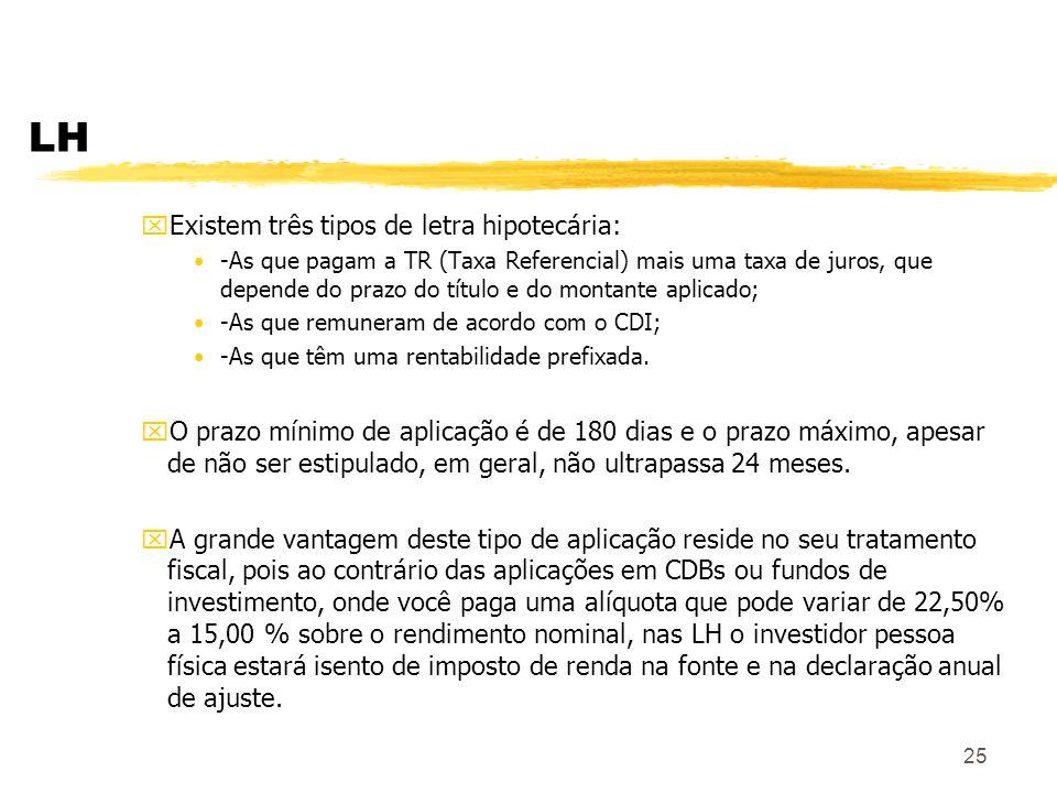 LH Existem três tipos de letra hipotecária: