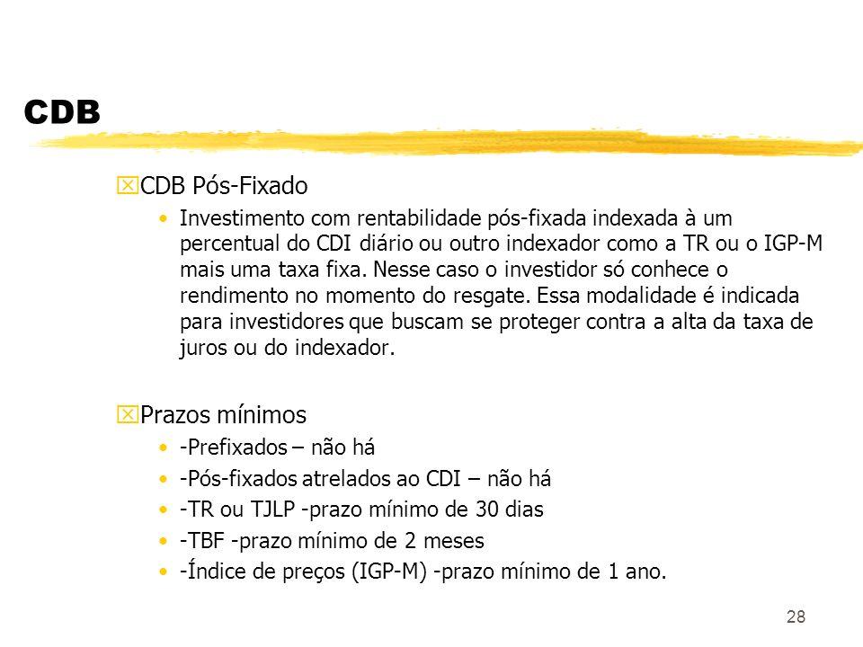 CDB CDB Pós-Fixado Prazos mínimos