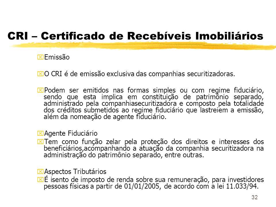 CRI – Certificado de Recebíveis Imobiliários