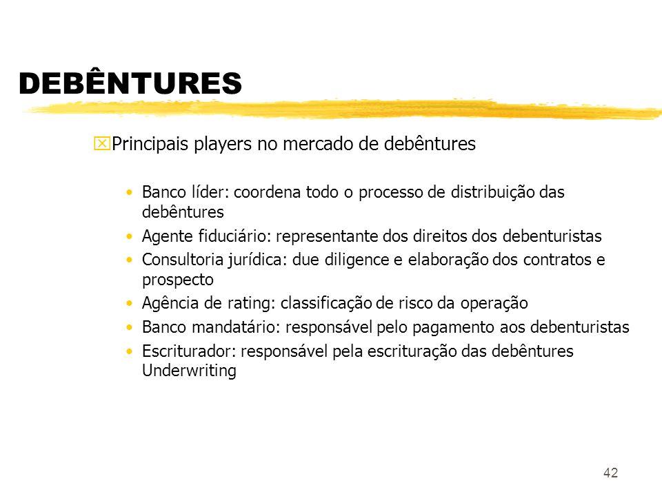 DEBÊNTURES Principais players no mercado de debêntures
