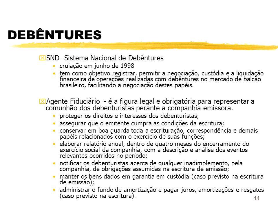 DEBÊNTURES SND -Sistema Nacional de Debêntures