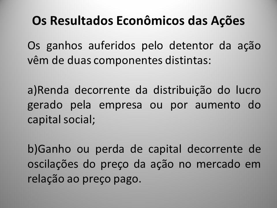 Os Resultados Econômicos das Ações