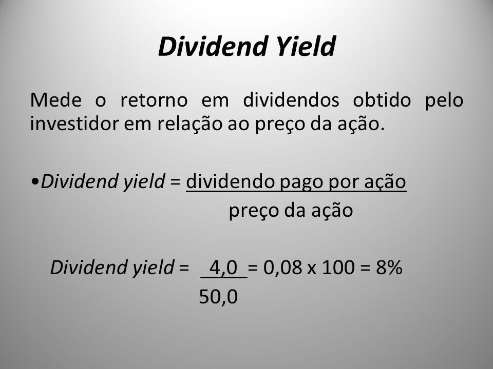 Dividend Yield Mede o retorno em dividendos obtido pelo investidor em relação ao preço da ação. Dividend yield = dividendo pago por ação.