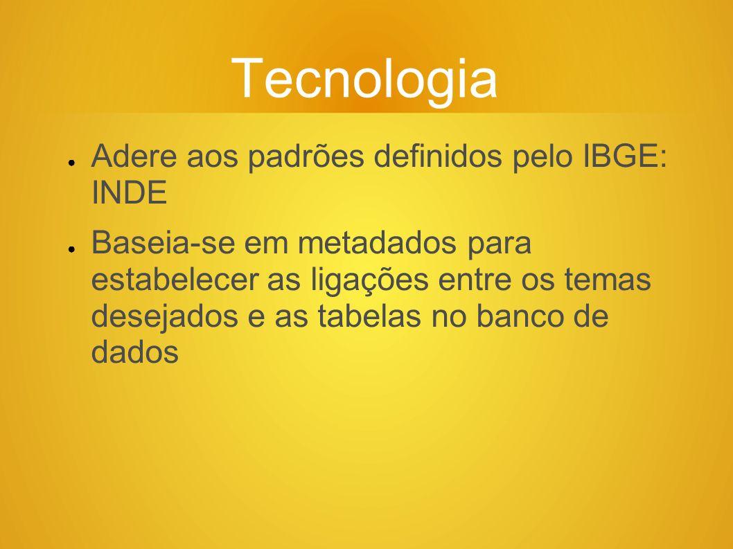 Tecnologia Adere aos padrões definidos pelo IBGE: INDE