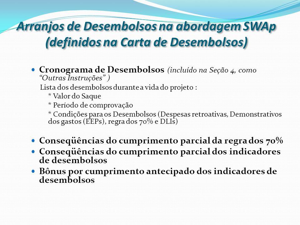 Arranjos de Desembolsos na abordagem SWAp (definidos na Carta de Desembolsos)
