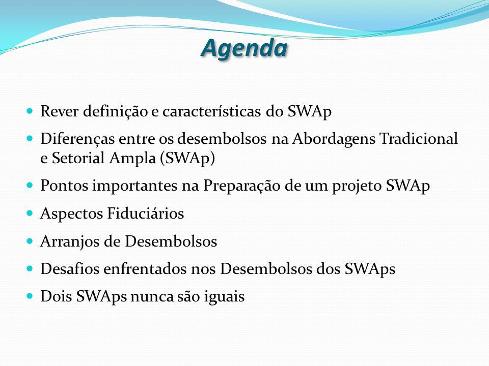 Agenda Rever definição e características do SWAp