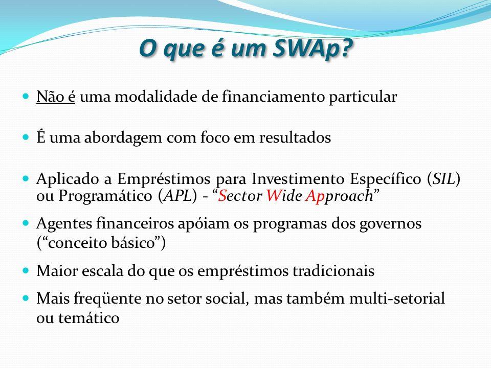 O que é um SWAp Não é uma modalidade de financiamento particular