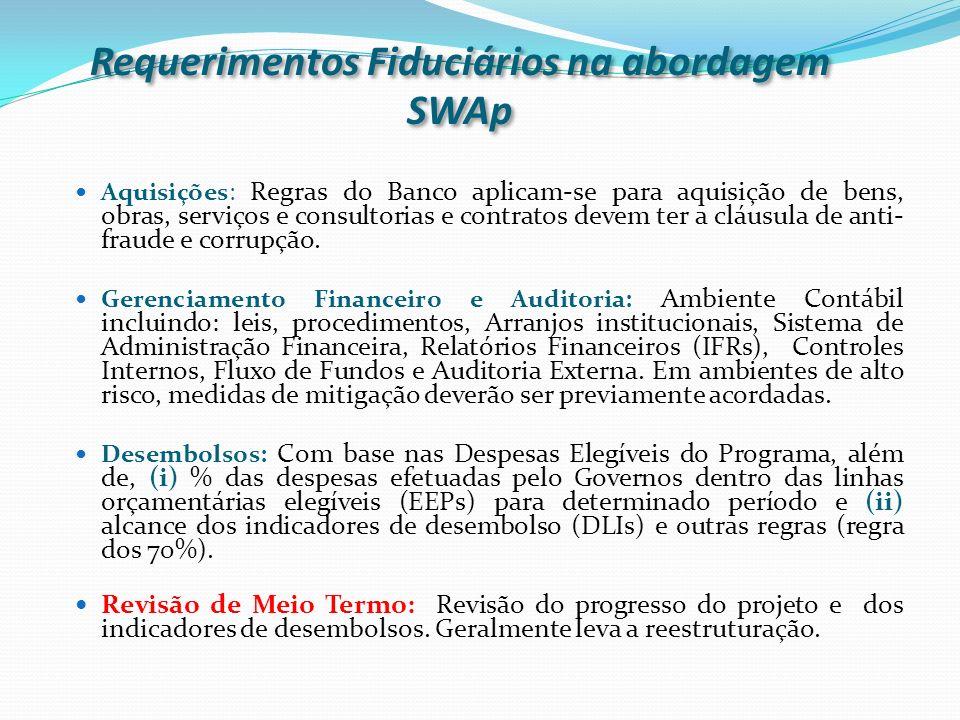 Requerimentos Fiduciários na abordagem SWAp