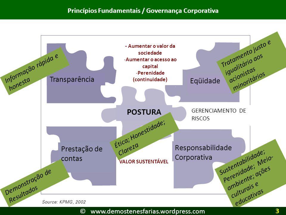 Princípios Fundamentais