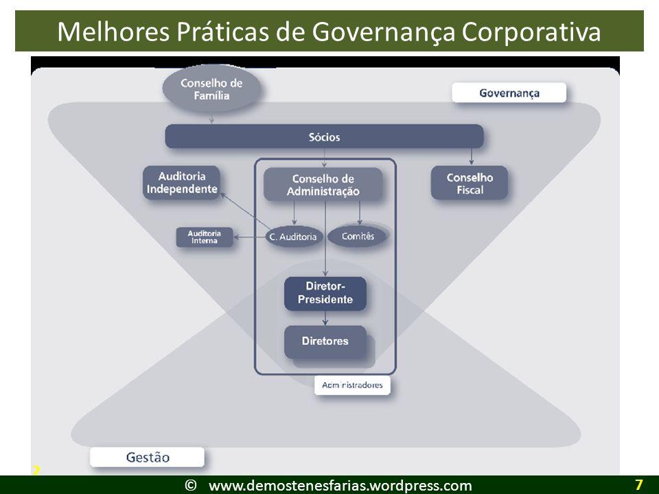 Melhores Práticas de Governança Corporativa