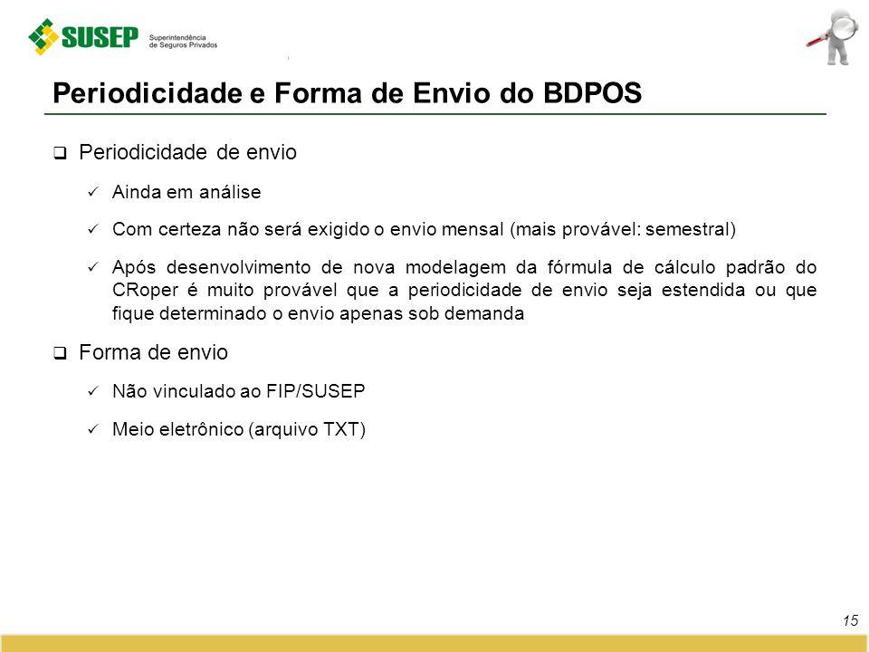 Periodicidade e Forma de Envio do BDPOS