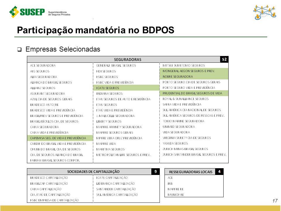Participação mandatória no BDPOS