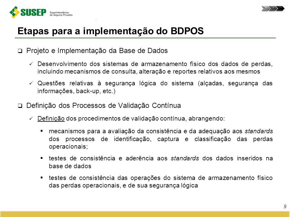 Etapas para a implementação do BDPOS