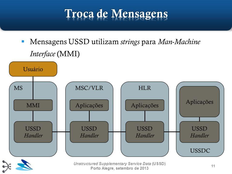 Troca de Mensagens Mensagens USSD utilizam strings para Man-Machine Interface (MMI) Usuário. MS.