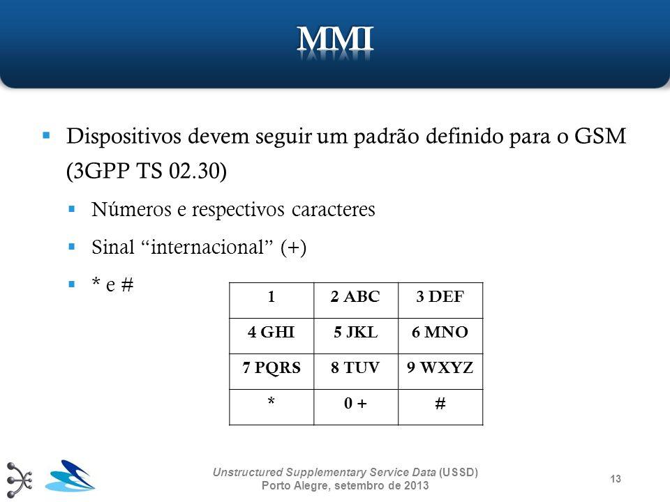 MMI Dispositivos devem seguir um padrão definido para o GSM (3GPP TS 02.30) Números e respectivos caracteres.