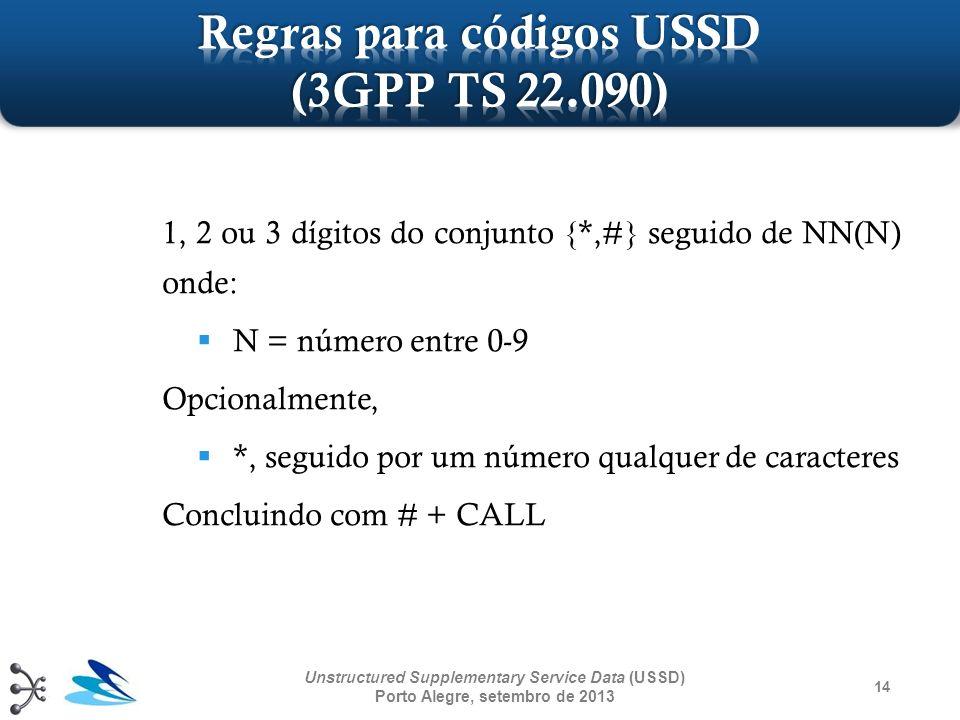 Regras para códigos USSD (3GPP TS 22.090)