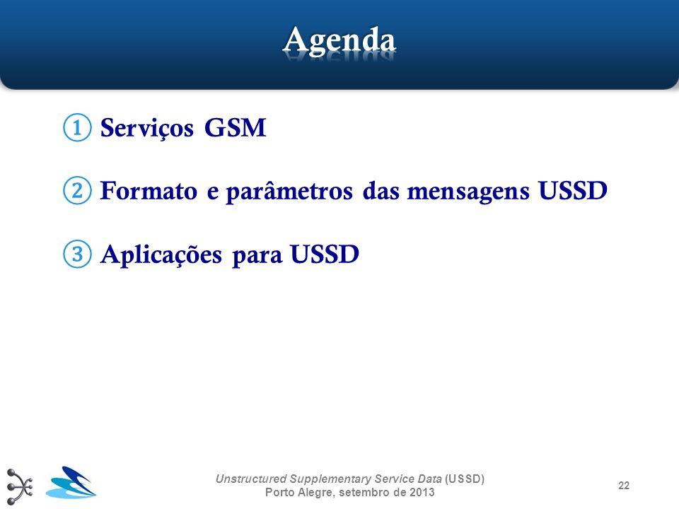 Agenda Serviços GSM Formato e parâmetros das mensagens USSD