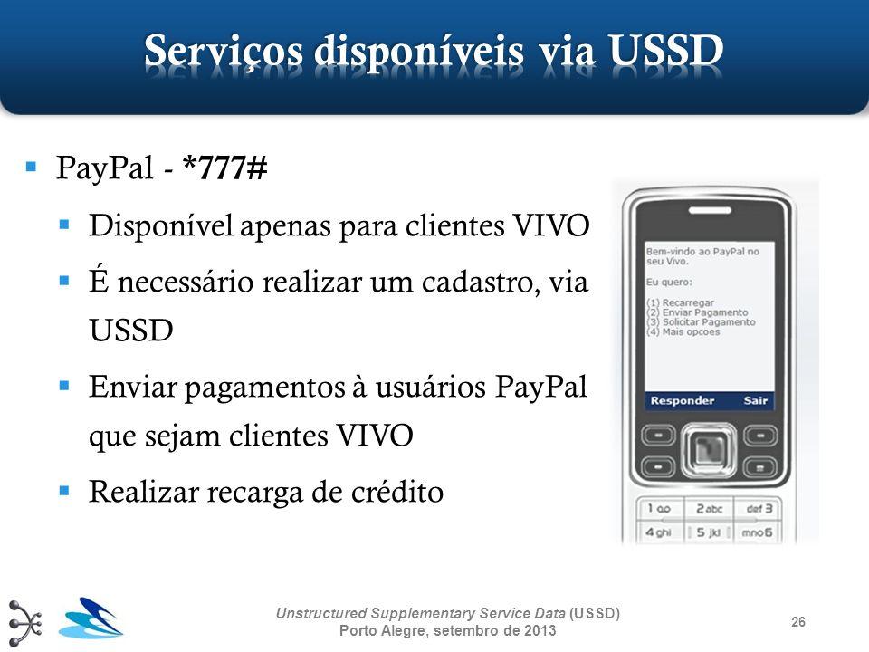Serviços disponíveis via USSD