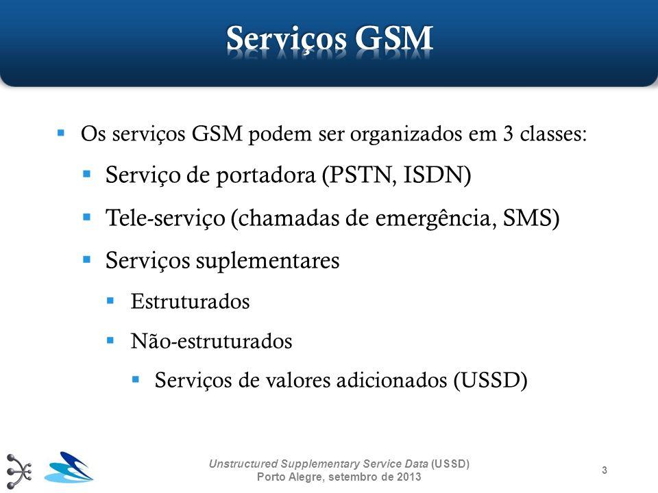 Serviços GSM Serviço de portadora (PSTN, ISDN)