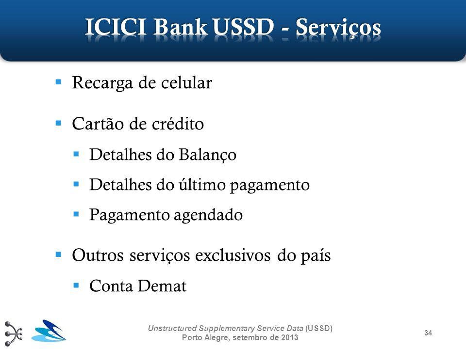 ICICI Bank USSD - Serviços