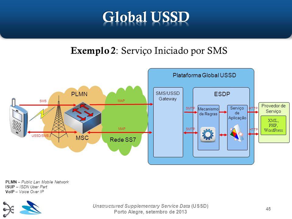 Exemplo 2: Serviço Iniciado por SMS