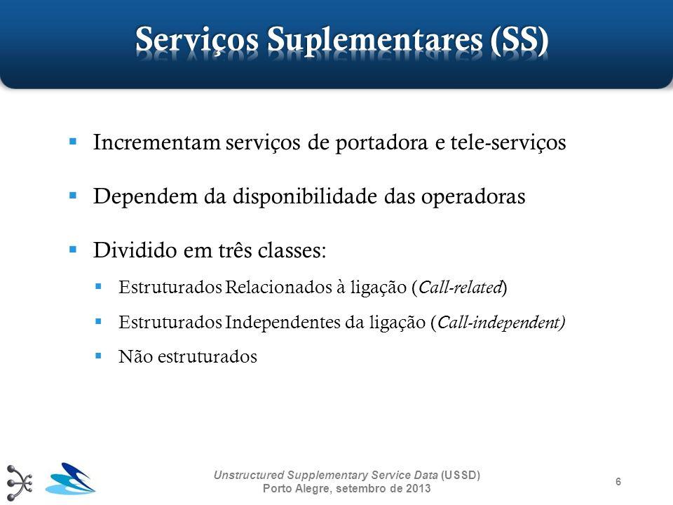 Serviços Suplementares (SS)