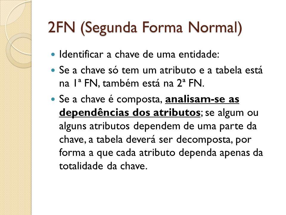 2FN (Segunda Forma Normal)