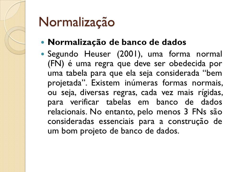 Normalização Normalização de banco de dados