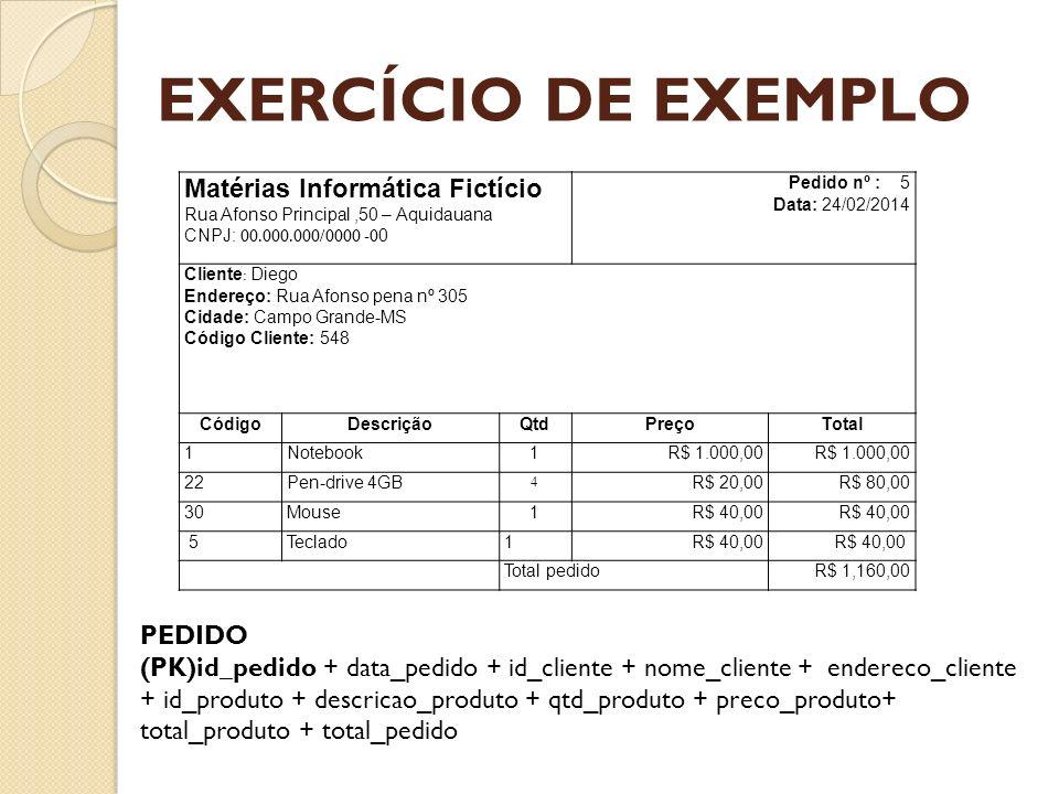 EXERCÍCIO DE EXEMPLO Matérias Informática Fictício PEDIDO