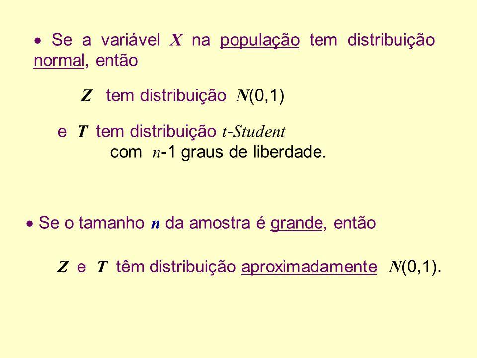  Se a variável X na população tem distribuição normal, então