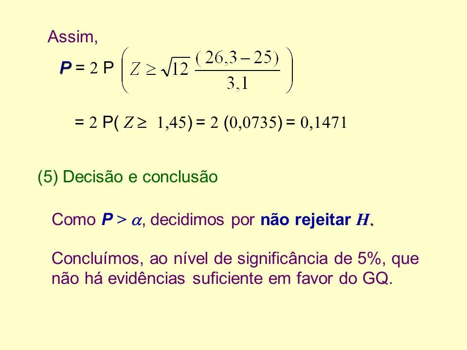Assim, P = 2 P. = 2 P( Z  1,45) = 2 (0,0735) = 0,1471. (5) Decisão e conclusão. Como P > , decidimos por não rejeitar H.