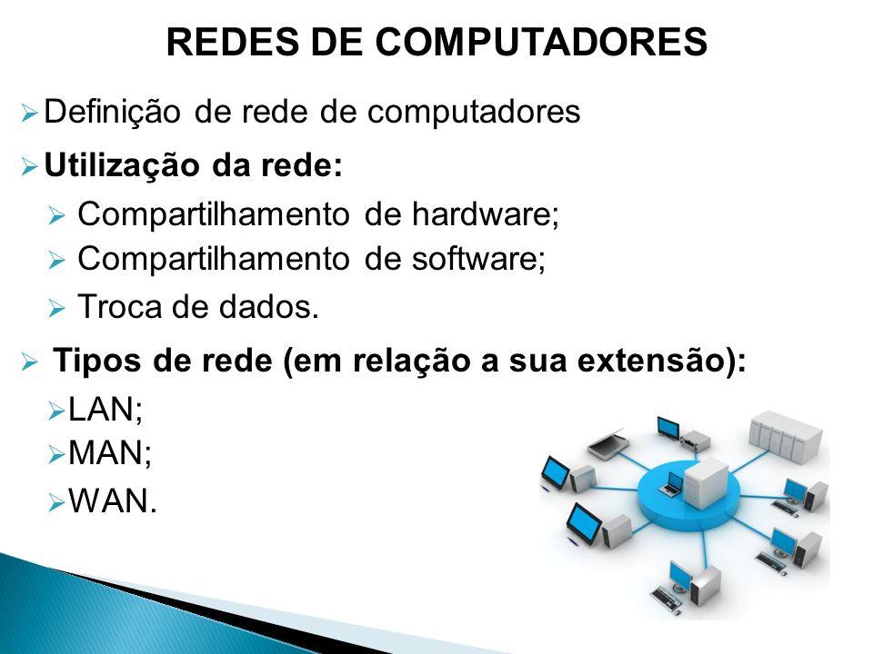 REDES DE COMPUTADORES Definição de rede de computadores