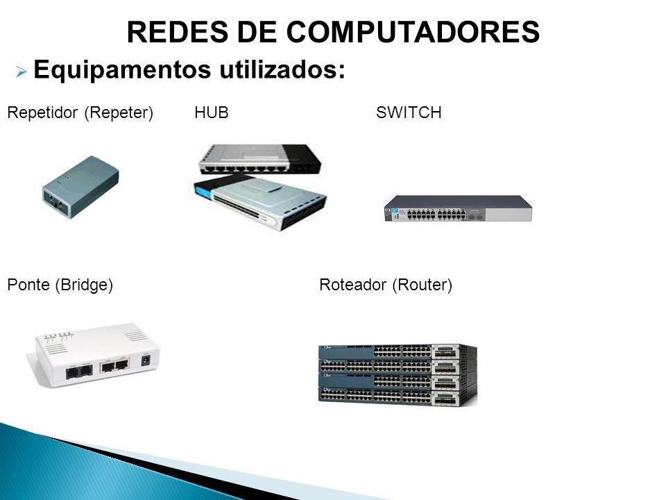 REDES DE COMPUTADORES Equipamentos utilizados: Repetidor (Repeter) HUB