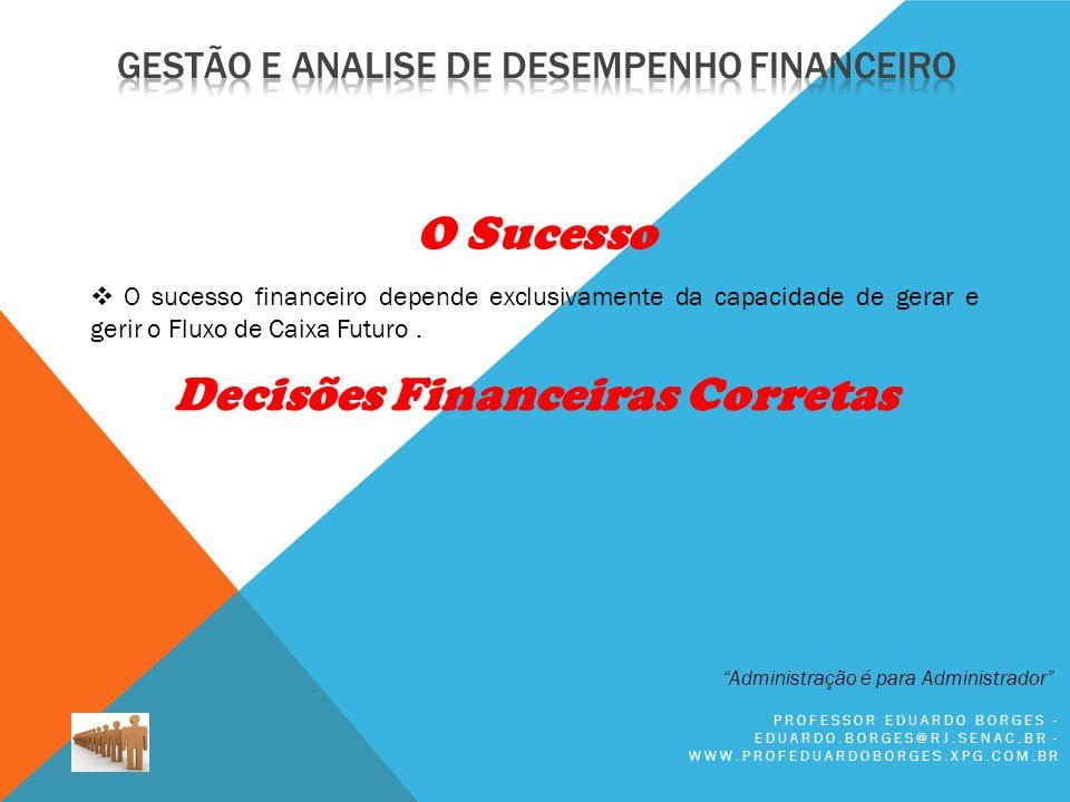 Decisões Financeiras Corretas