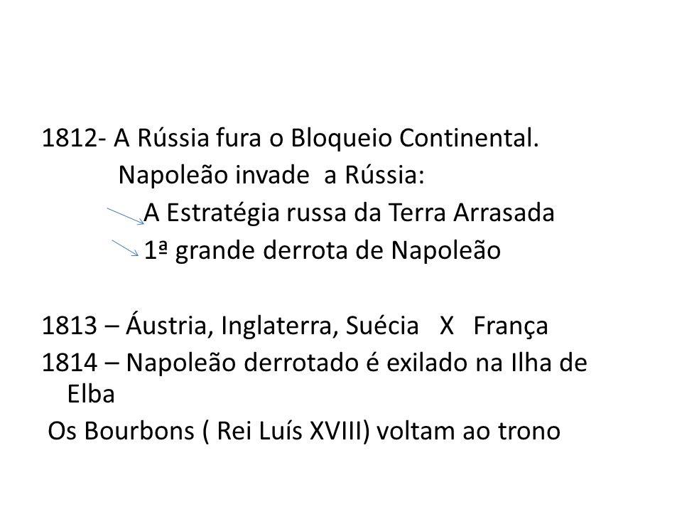 1812- A Rússia fura o Bloqueio Continental