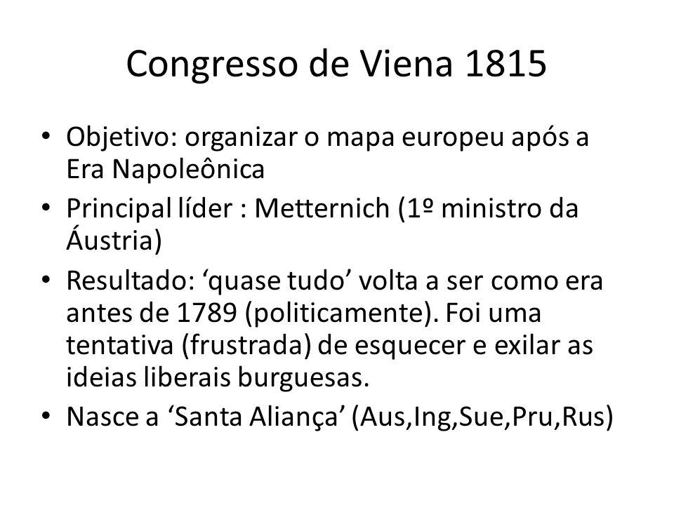 Congresso de Viena 1815 Objetivo: organizar o mapa europeu após a Era Napoleônica. Principal líder : Metternich (1º ministro da Áustria)
