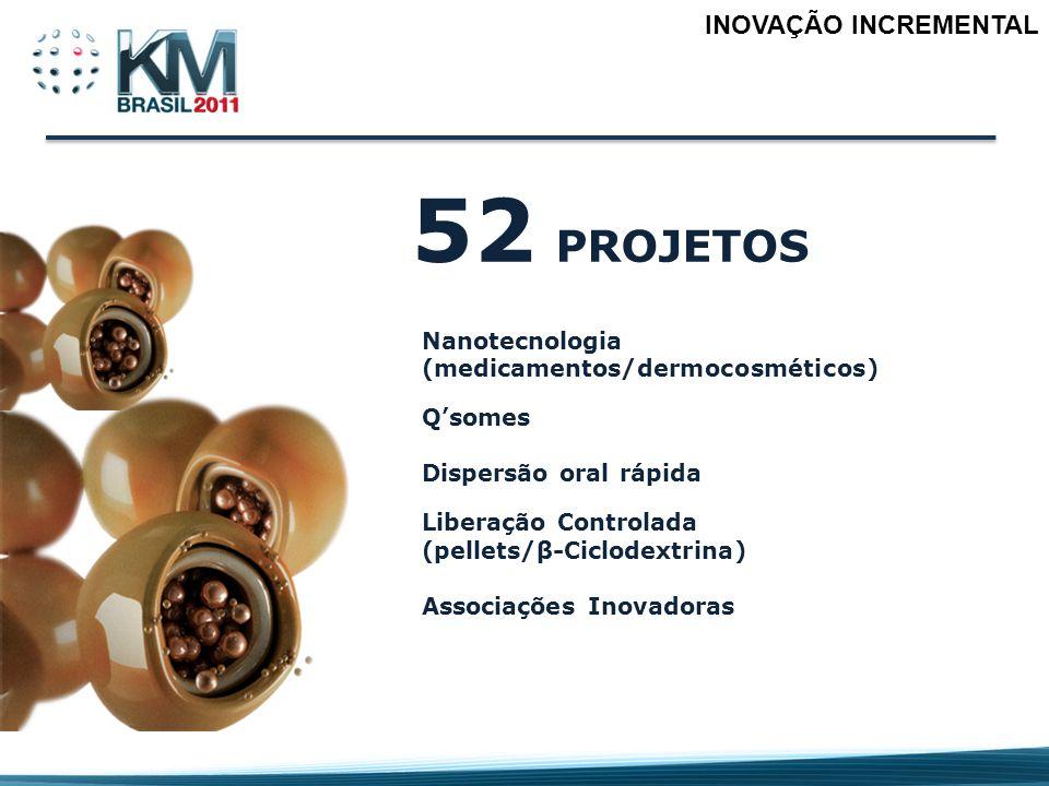 52 PROJETOS INOVAÇÃO INCREMENTAL