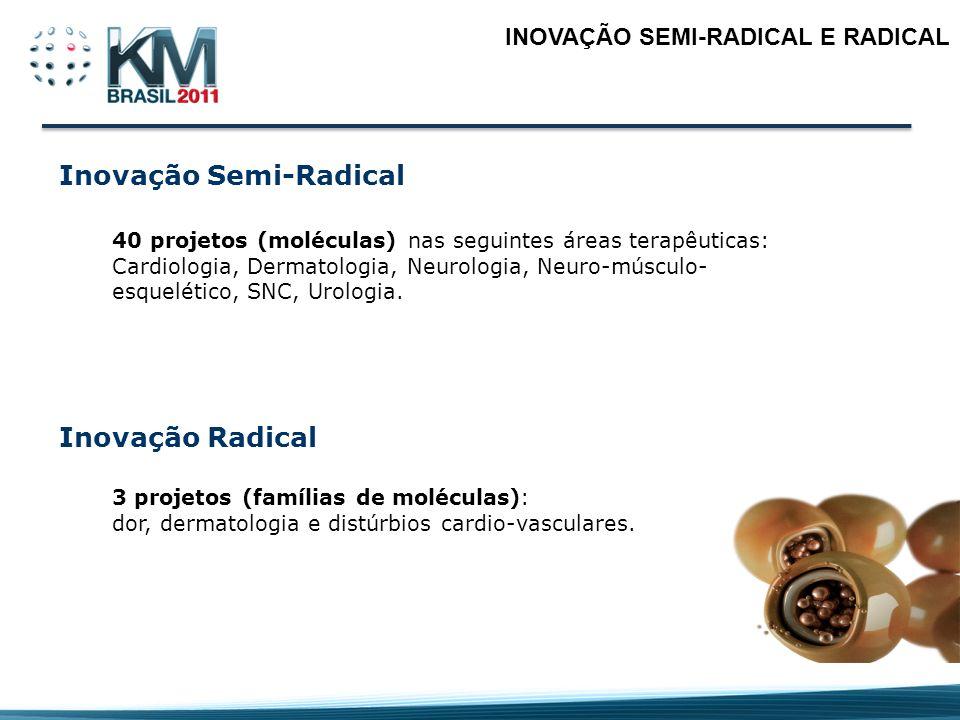 INOVAÇÃO SEMI-RADICAL E RADICAL