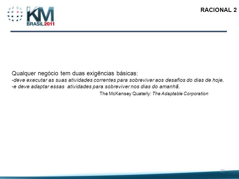 RACIONAL 2 Qualquer negócio tem duas exigências básicas: