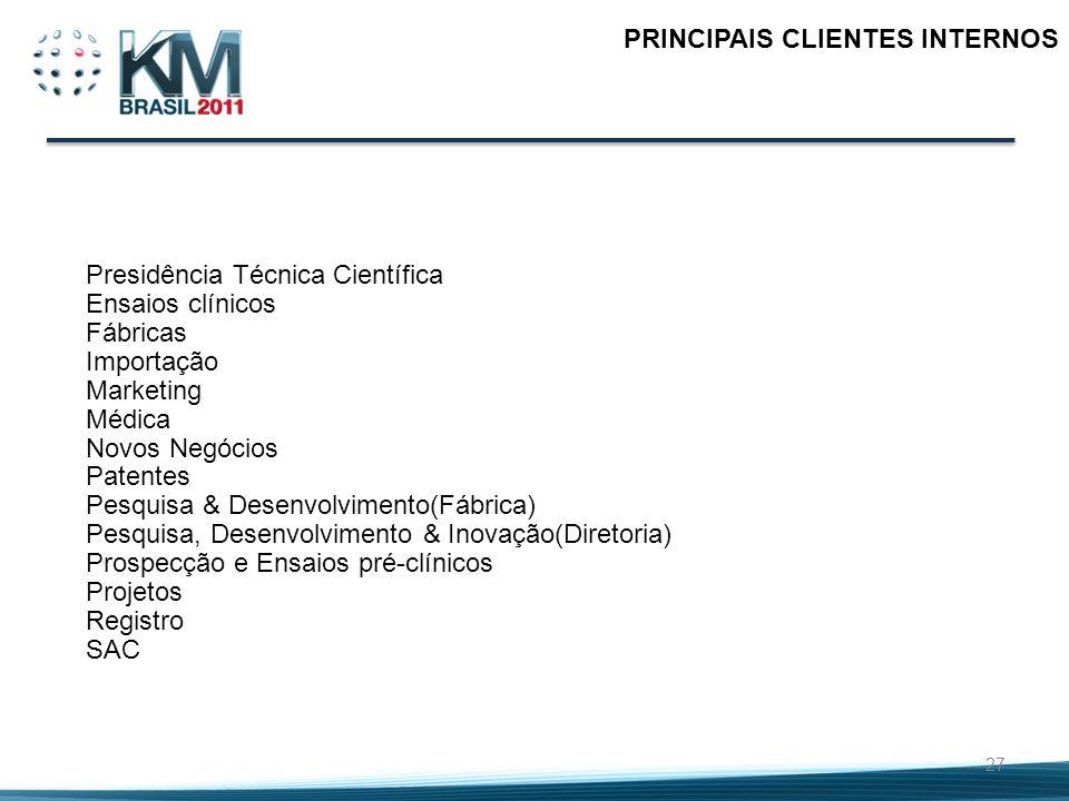PRINCIPAIS CLIENTES INTERNOS