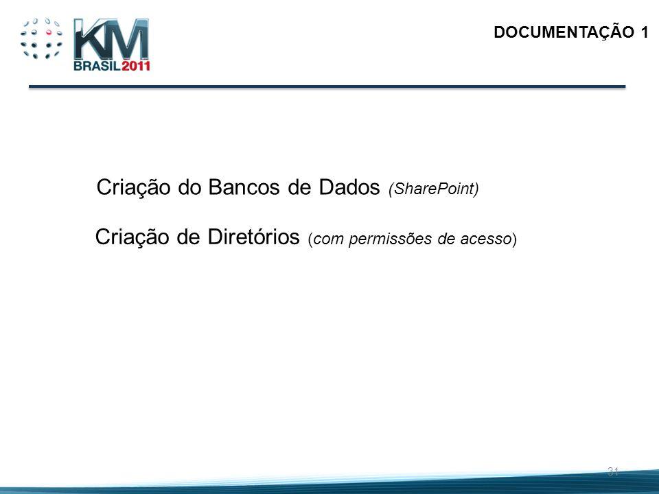 Criação de Diretórios (com permissões de acesso)